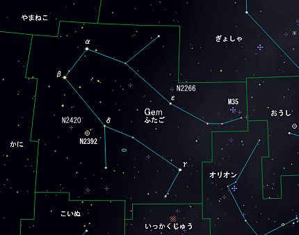 ふたご座流星群2012