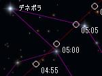 小惑星の最接近
